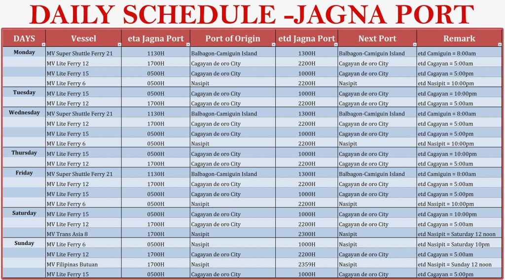 Updated Jagna Port Trip Schedule (as of April 11, 2016)